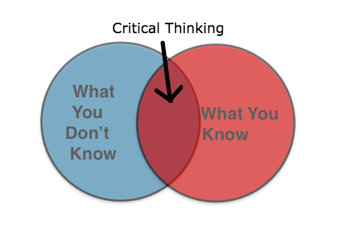 What You Don't Know - Critical Thinking