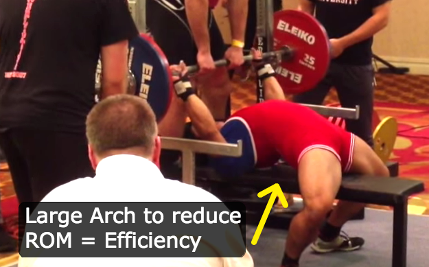 Bench Press - Arching